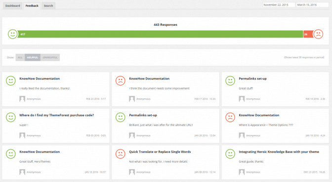 Analytics feedback tab