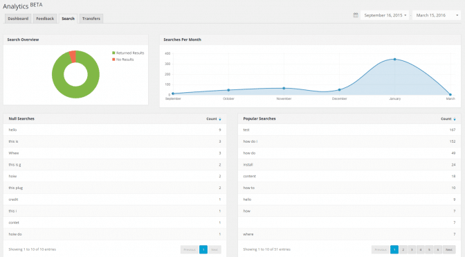 Analytics search