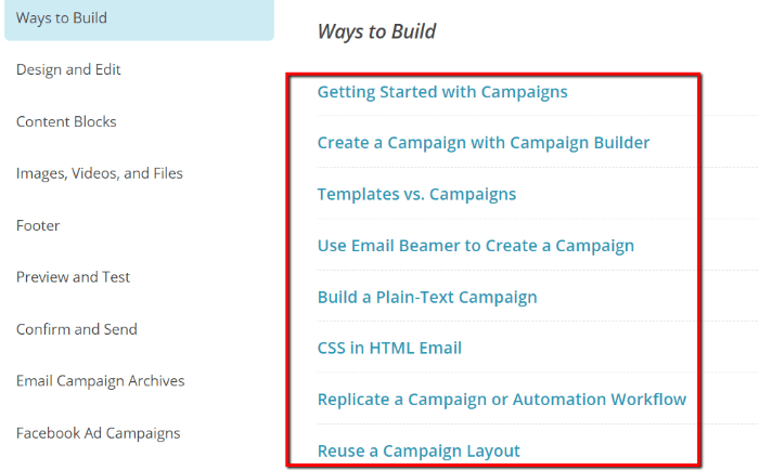Knowledge Base Article Template - MailChimp Example